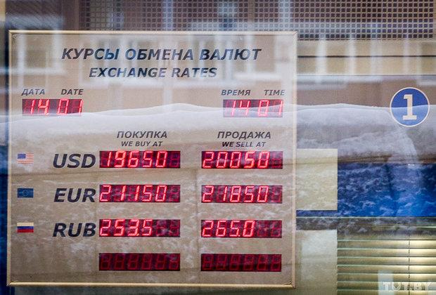 Курсы валют покупка и продажа в минске