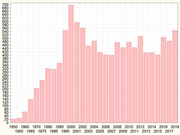Какая средняя продолжительность жизни в Беларуси среди мужчин и женщин?