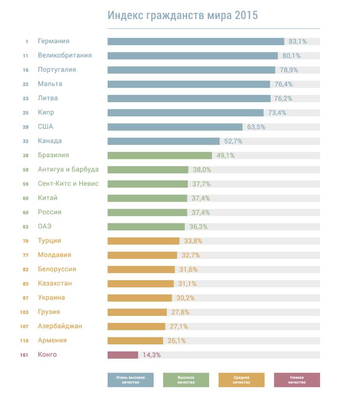 лучше секс рейтинг в мире - 5